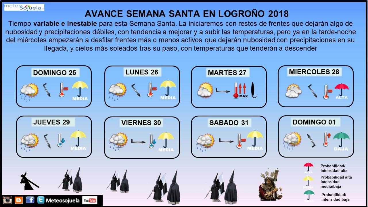 Tendneica Semana Santa La Rioja Logroño. Meteosojuela