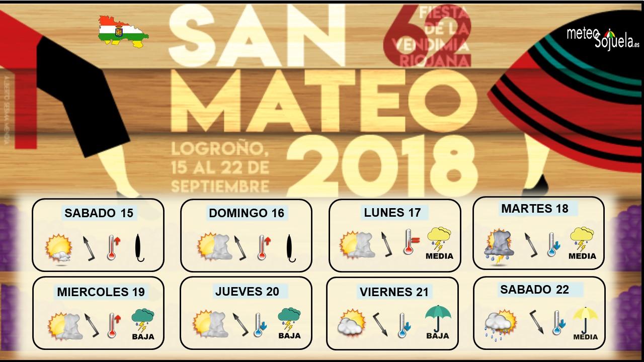 El tiempo en las fiestas de San Mateo por Jose Calvo de Meteosojuela