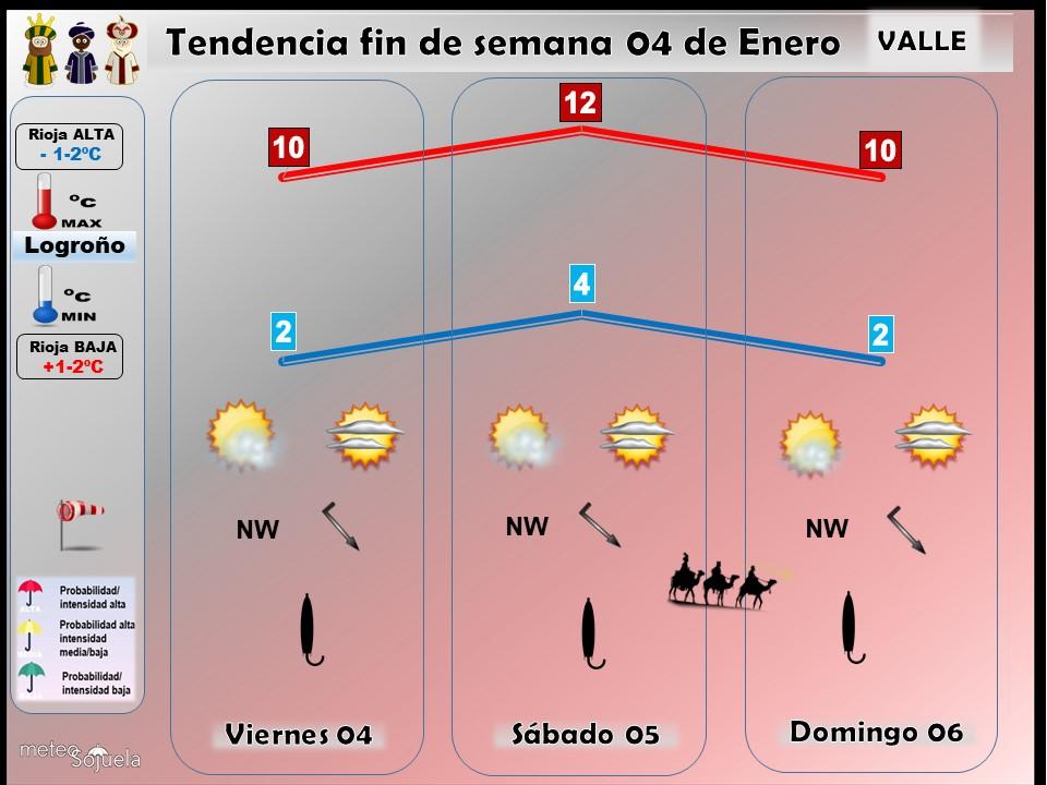tendencia-del-tiempo-en-la-rioja-04-meteosojuela-la-rioja-5-lr-jose-calvo