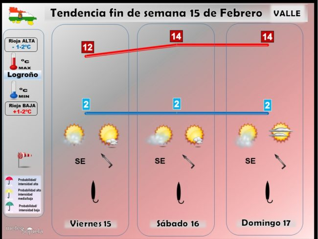 tendencia-del-tiempo-en-la-rioja-1502-lr-meteosojuela-la-rioja-jose-calvo